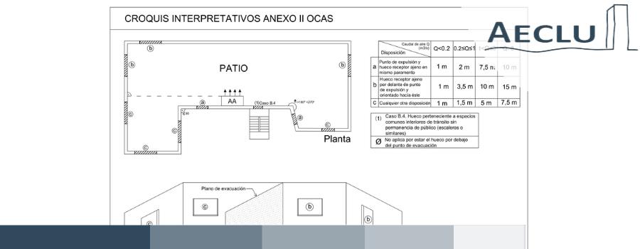 Graficos Croquis Anexo Ii Ocas